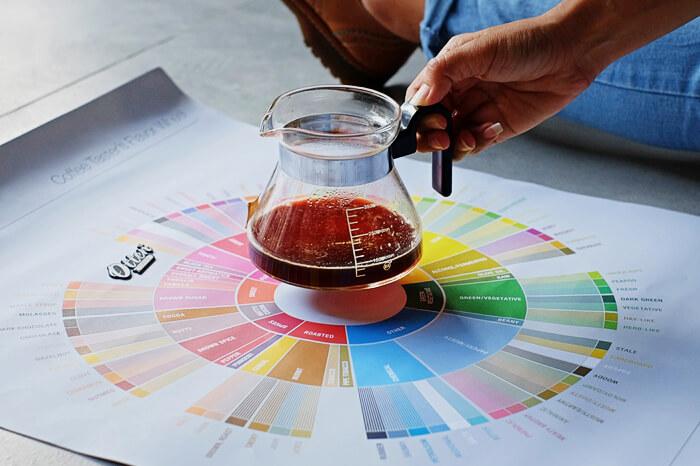 Read more about the article Cách sử dụng vòng tròn hương vị cà phê Coffee Taster's Flavor Wheel