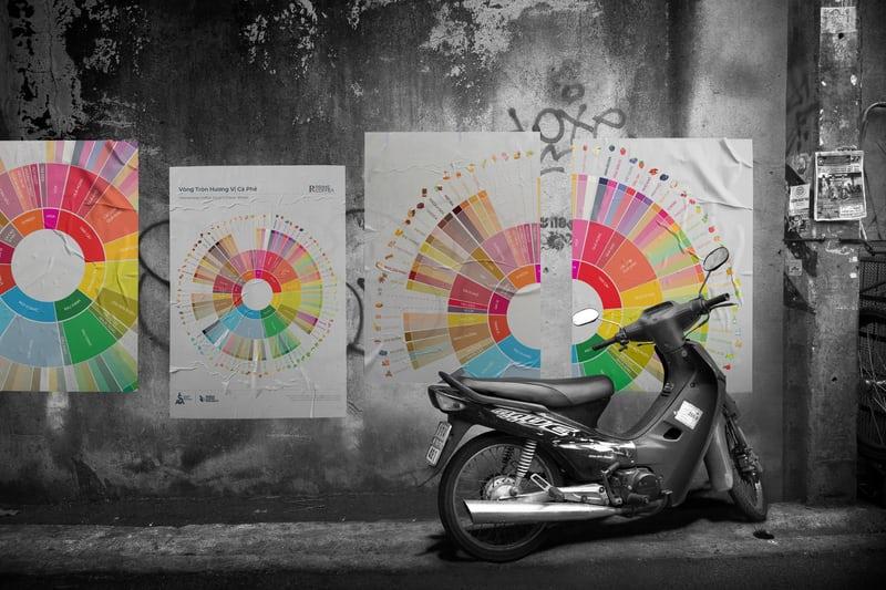 Coffee Taster's Flavor Wheel Tiếng Việt - Minh họa bởi PrimeCoffee, với các thuộc tính nguyên bản của SCA được dịch sang tiếng việt